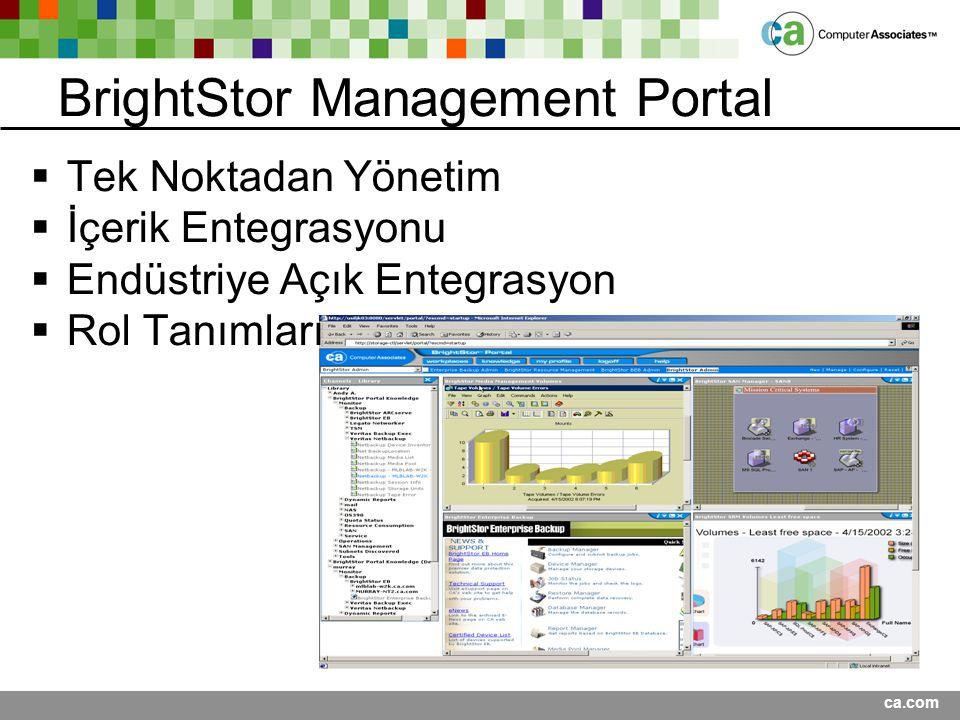 ca.com BrightStor Management Portal  Tek Noktadan Yönetim  İçerik Entegrasyonu  Endüstriye Açık Entegrasyon  Rol Tanımları