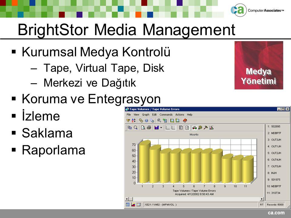 ca.com BrightStor Media Management  Kurumsal Medya Kontrolü –Tape, Virtual Tape, Disk –Merkezi ve Dağıtık  Koruma ve Entegrasyon  İzleme  Saklama