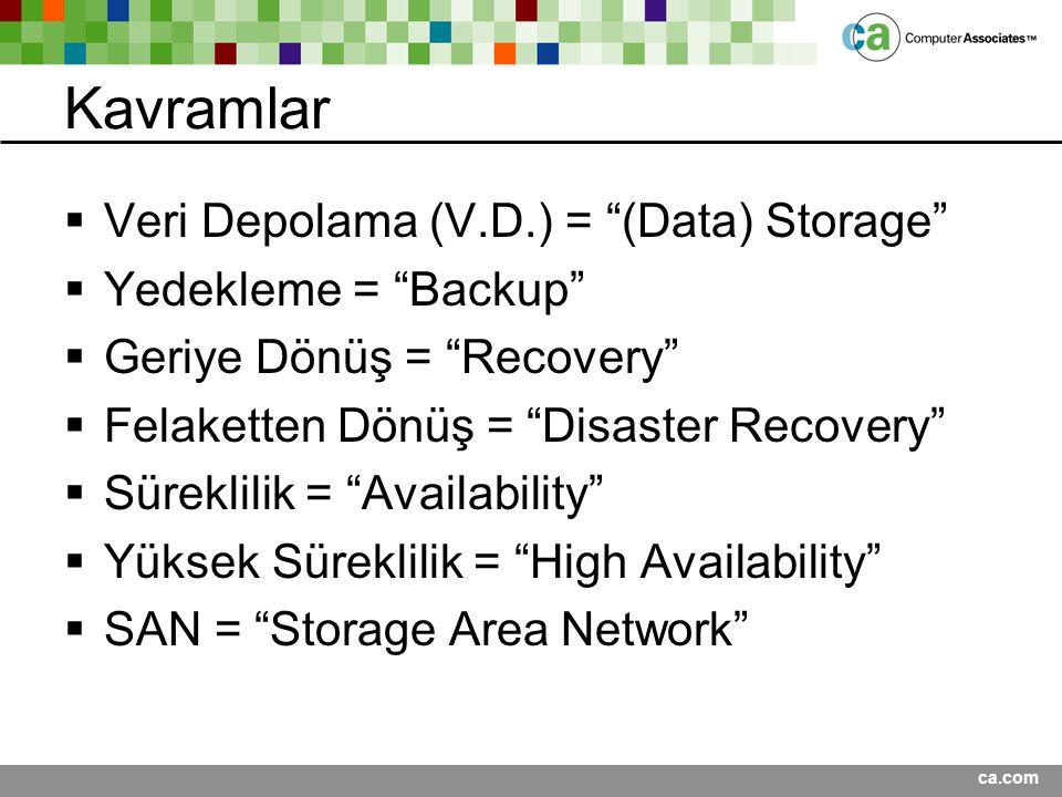 """ca.com Kavramlar  Veri Depolama (V.D.) = """"(Data) Storage""""  Yedekleme = """"Backup""""  Geriye Dönüş = """"Recovery""""  Felaketten Dönüş = """"Disaster Recovery"""""""