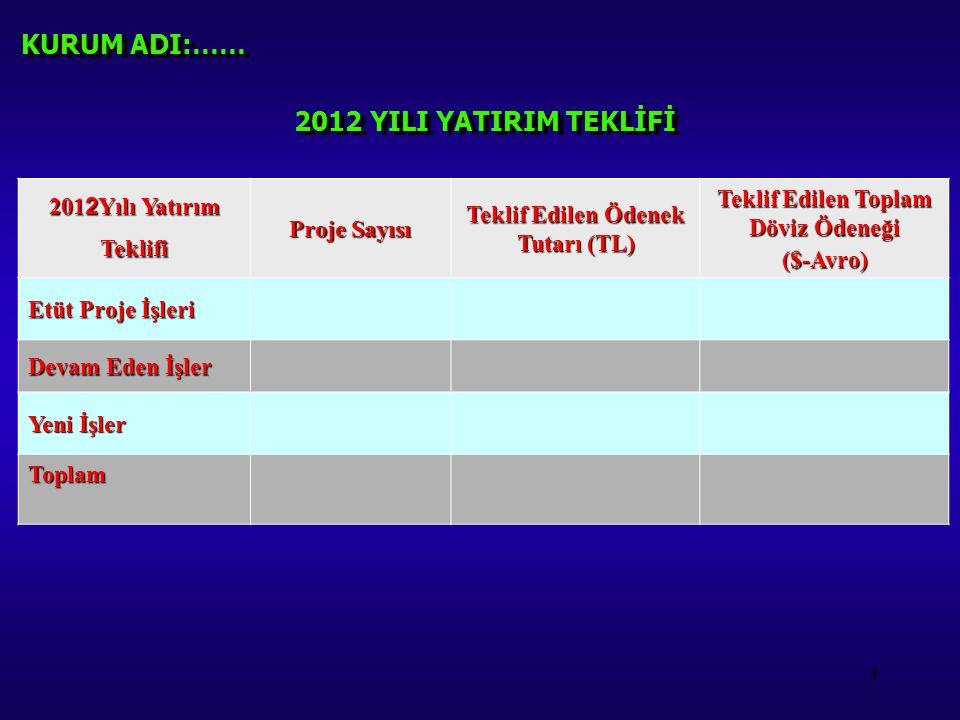 4 KURUM ADI:…… 2012 YILI YATIRIM TEKLİFİ KURUM ADI:…… 2012 YILI YATIRIM TEKLİFİ 201 2 Yılı Yatırım Teklifi Proje Sayısı Teklif Edilen Ödenek Tutarı (T