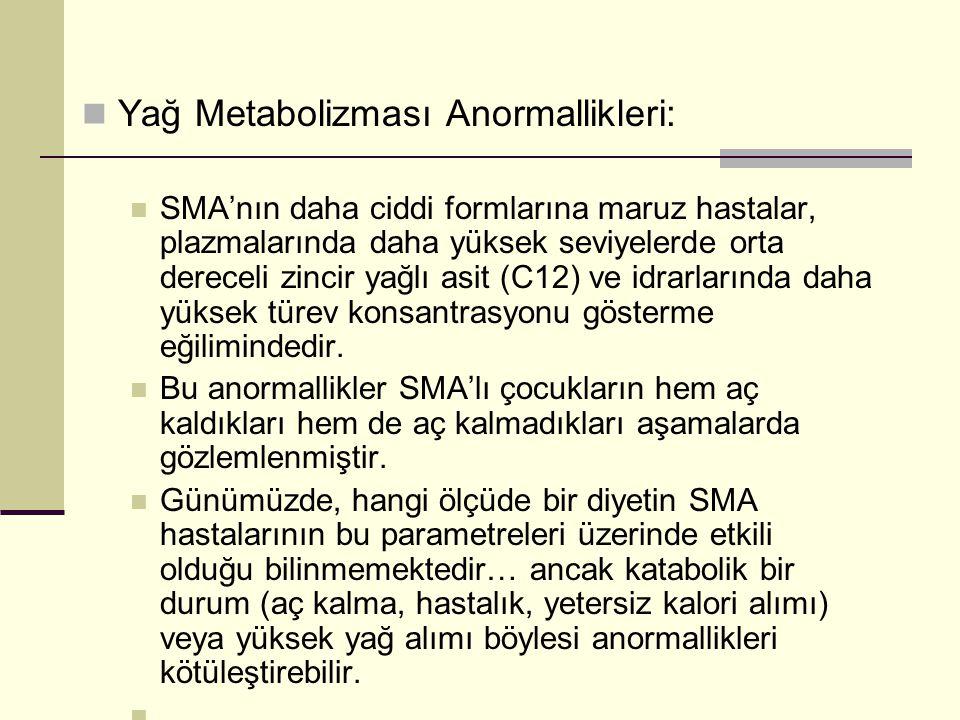  Yağ Metabolizması Anormallikleri:  SMA'nın daha ciddi formlarına maruz hastalar, plazmalarında daha yüksek seviyelerde orta dereceli zincir yağlı a