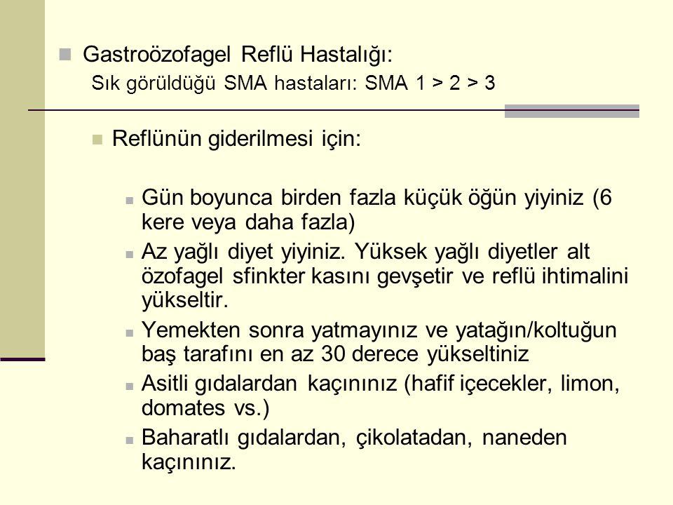  Gastroözofagel Reflü Hastalığı: Sık görüldüğü SMA hastaları: SMA 1 > 2 > 3  Reflünün giderilmesi için:  Gün boyunca birden fazla küçük öğün yiyini
