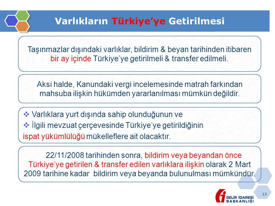 13 Varlıkların Türkiye'ye Getirilmesi Taşınmazlar dışındaki varlıklar, bildirim & beyan tarihinden itibaren bir ay içinde Türkiye'ye getirilmeli & transfer edilmeli.