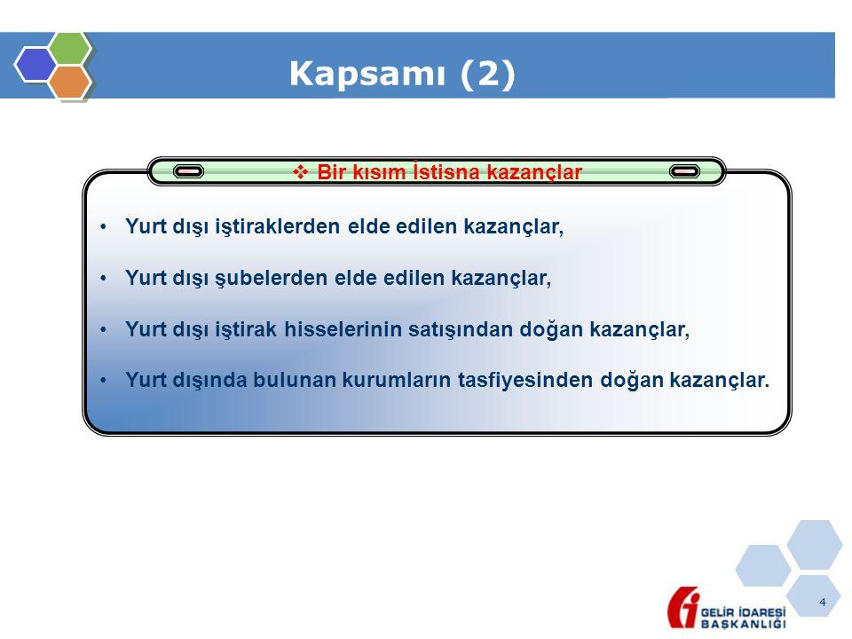 25 Şirket adına görünmeyen varlıklar (1) ŞİRKETLERİN; a) Kanuni temsilcileri, b) Ortakları ya da c) Ortakları&temsilcileri adına varlıkları değerlendirmeye yetkililer,  Yurt dışında sahip oldukları varlıklarını,  Türkiye'de bulunan varlıklarını ŞİRKET ADINA beyan edebilirler.
