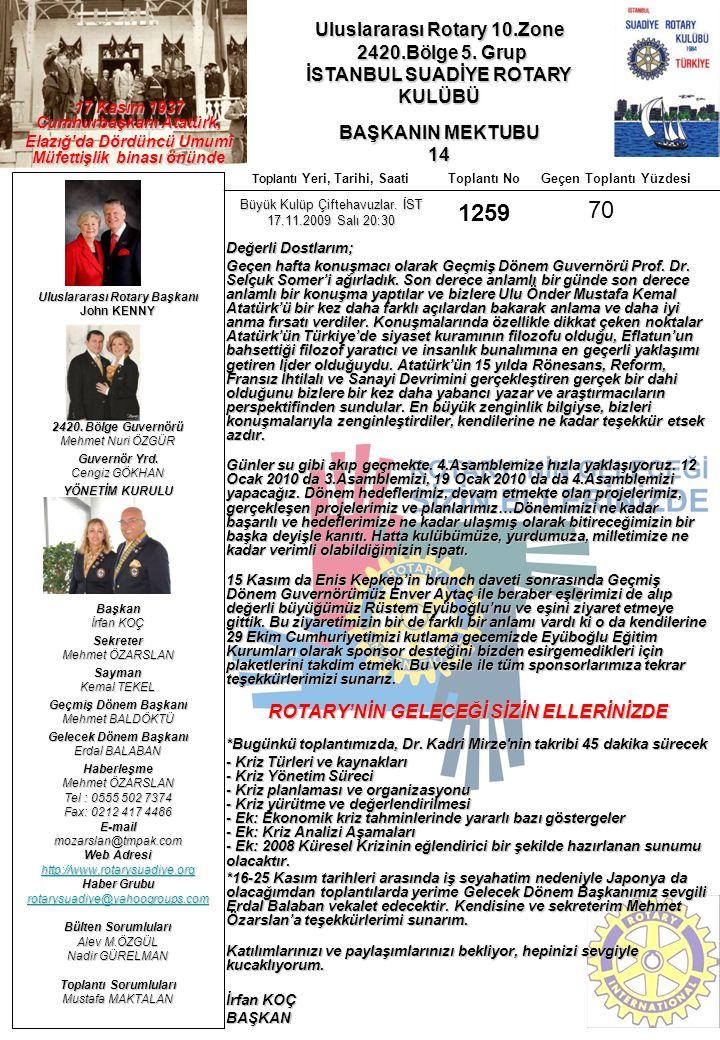 Uluslararası Rotary 10.Zone 2420.Bölge 5. Grup 2420.Bölge 5. Grup İSTANBUL SUADİYE ROTARY KULÜBÜ BAŞKANIN MEKTUBU 14 Uluslararası Rotary Başkanı John