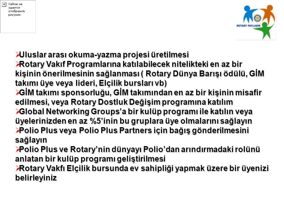 Uluslar arası okuma-yazma projesi üretilmesi  Rotary Vakıf Programlarına katılabilecek nitelikteki en az bir kişinin önerilmesinin sağlanması ( Rot