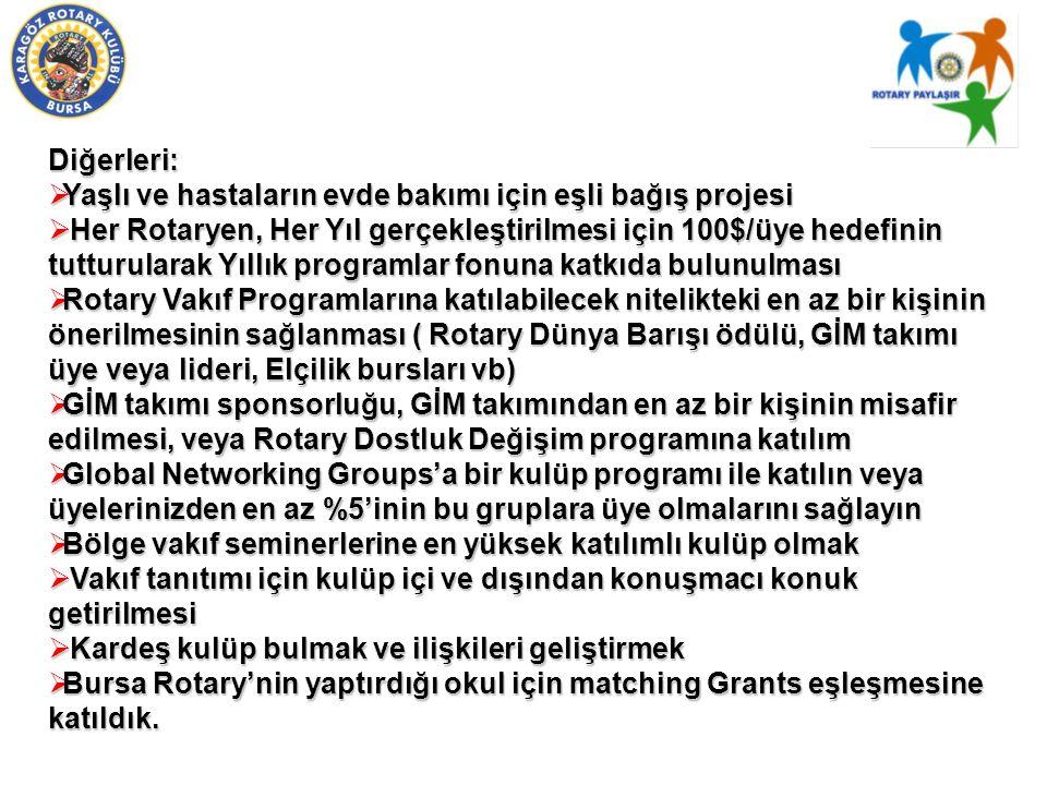 Diğerleri:  Yaşlı ve hastaların evde bakımı için eşli bağış projesi  Her Rotaryen, Her Yıl gerçekleştirilmesi için 100$/üye hedefinin tutturularak Y