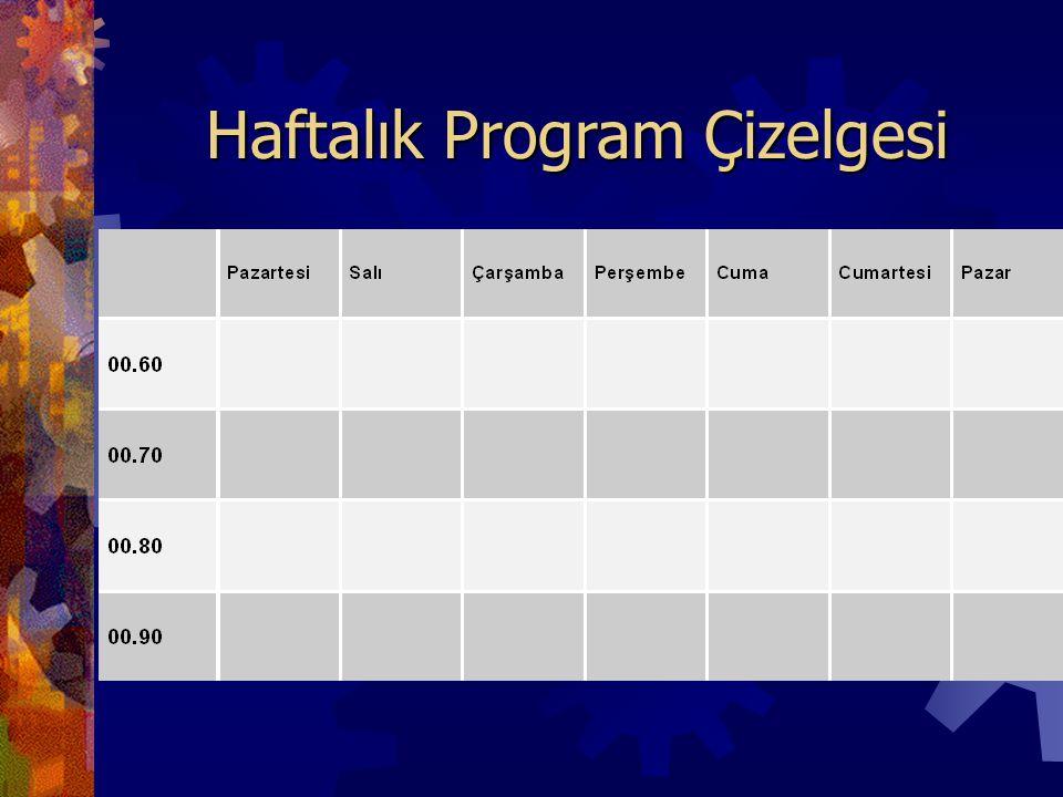 Program Nedir ? n Programdan kasıt, bir haftanın bütün günlerinin haftanın bütün günlerinin saat saat nasıl saat saat nasıl değerlendirileceğinin değe