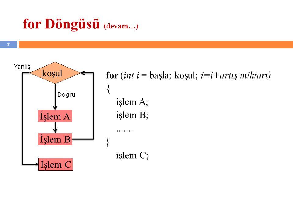 7 for Döngüsü (devam…) for (int i = başla; koşul; i=i+artış miktarı) { işlem A; işlem B;.......