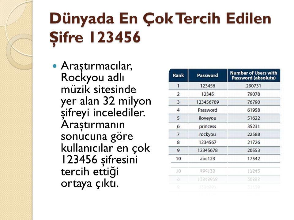 Dünyada En Çok Tercih Edilen Şifre 123456  Araştırmacılar, Rockyou adlı müzik sitesinde yer alan 32 milyon şifreyi incelediler. Araştırmanın sonucuna