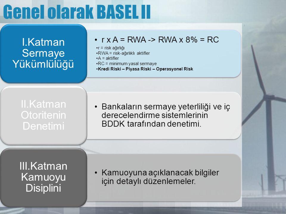 Genel olarak BASEL II •r x A = RWA -> RWA x 8% = RC •r = risk ağırlığı •RWA = risk-ağırlıklı aktifler •A = aktifler •RC = minimum yasal sermaye •Kredi Riski – Piyasa Riski – Operasyonel Risk I.Katman Sermaye Yükümlülüğü •Bankaların sermaye yeterliliği ve iç derecelendirme sistemlerinin BDDK tarafından denetimi.