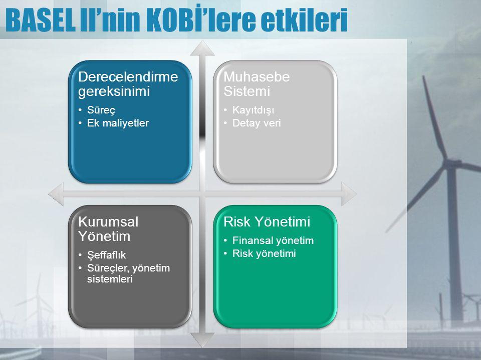 BASEL II'nin KOBİ'lere etkileri Derecelendirme gereksinimi •Süreç •Ek maliyetler Muhasebe Sistemi •Kayıtdışı •Detay veri Kurumsal Yönetim •Şeffaflık •Süreçler, yönetim sistemleri Risk Yönetimi •Finansal yönetim •Risk yönetimi