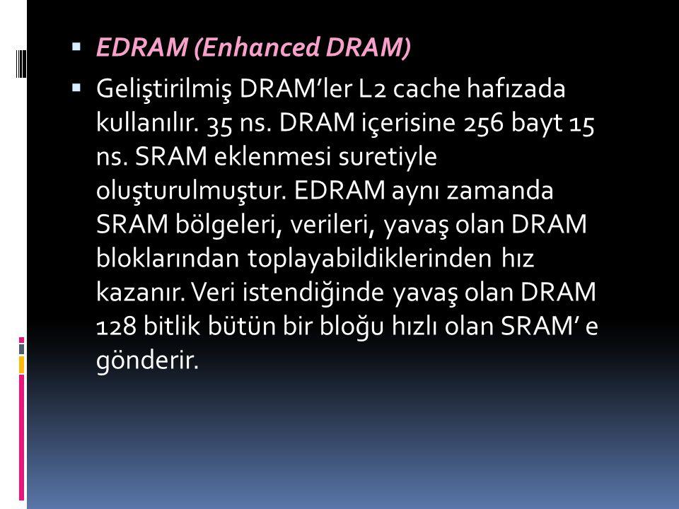  EDRAM (Enhanced DRAM)  Geliştirilmiş DRAM'ler L2 cache hafızada kullanılır. 35 ns. DRAM içerisine 256 bayt 15 ns. SRAM eklenmesi suretiyle oluşturu