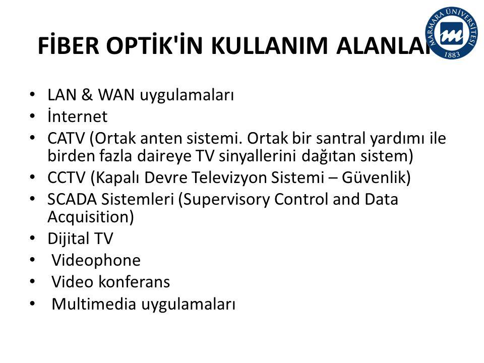 FİBER OPTİK İN KULLANIM ALANLARI • LAN & WAN uygulamaları • İnternet • CATV (Ortak anten sistemi.