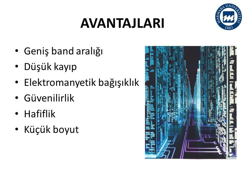Fiber Optik Ağ Yapısı • Bir Noktaya Kadar Fiber……….= FTTN (Fiber To The Node) ÖRN:MSAN&OUTDOOR DSLAM • Siteye Kadar Fiber……………….= FTTC (Fiber To The Curb) ÖRN: HAES (T7,T5,T3,T1…) • Binaya Kadar Fiber…………..= FTTB (Fiber To The Building) ÖRN: Aktif Ethernet, GPON, T11(HAES) • Eve Kadar Fiber……………….…..= FTTH (Fiber To The Home) ÖRN: Aktif Ethernet, GPON • Fabrikaya Kadar Fiber…………= FTTF (Fiber To The Factory) ÖRN: Aktif Ethernet, GPON