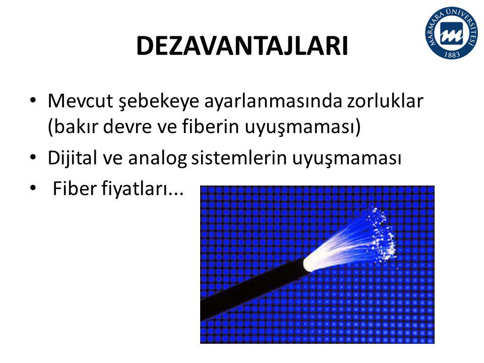 DEZAVANTAJLARI • Mevcut şebekeye ayarlanmasında zorluklar (bakır devre ve fiberin uyuşmaması) • Dijital ve analog sistemlerin uyuşmaması • Fiber fiyatları...