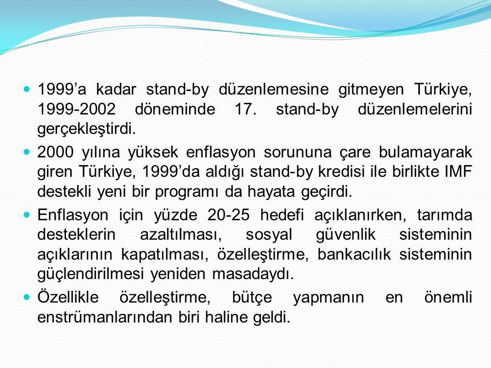  1999'a kadar stand-by düzenlemesine gitmeyen Türkiye, 1999-2002 döneminde 17. stand-by düzenlemelerini gerçekleştirdi.  2000 yılına yüksek enflasyo