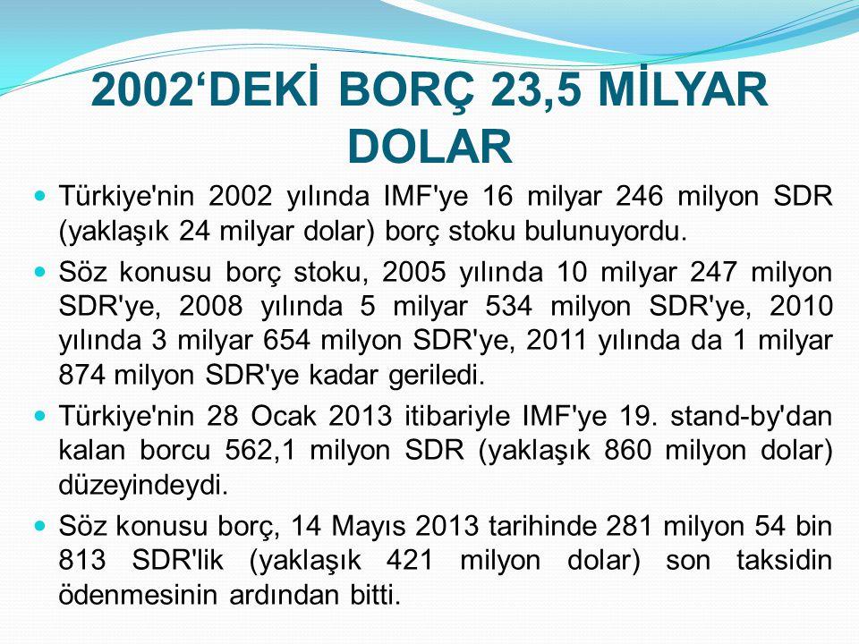 2002'DEKİ BORÇ 23,5 MİLYAR DOLAR  Türkiye'nin 2002 yılında IMF'ye 16 milyar 246 milyon SDR (yaklaşık 24 milyar dolar) borç stoku bulunuyordu.  Söz k