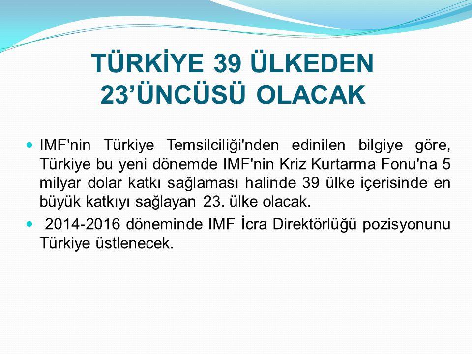 TÜRKİYE 39 ÜLKEDEN 23'ÜNCÜSÜ OLACAK  IMF'nin Türkiye Temsilciliği'nden edinilen bilgiye göre, Türkiye bu yeni dönemde IMF'nin Kriz Kurtarma Fonu'na 5
