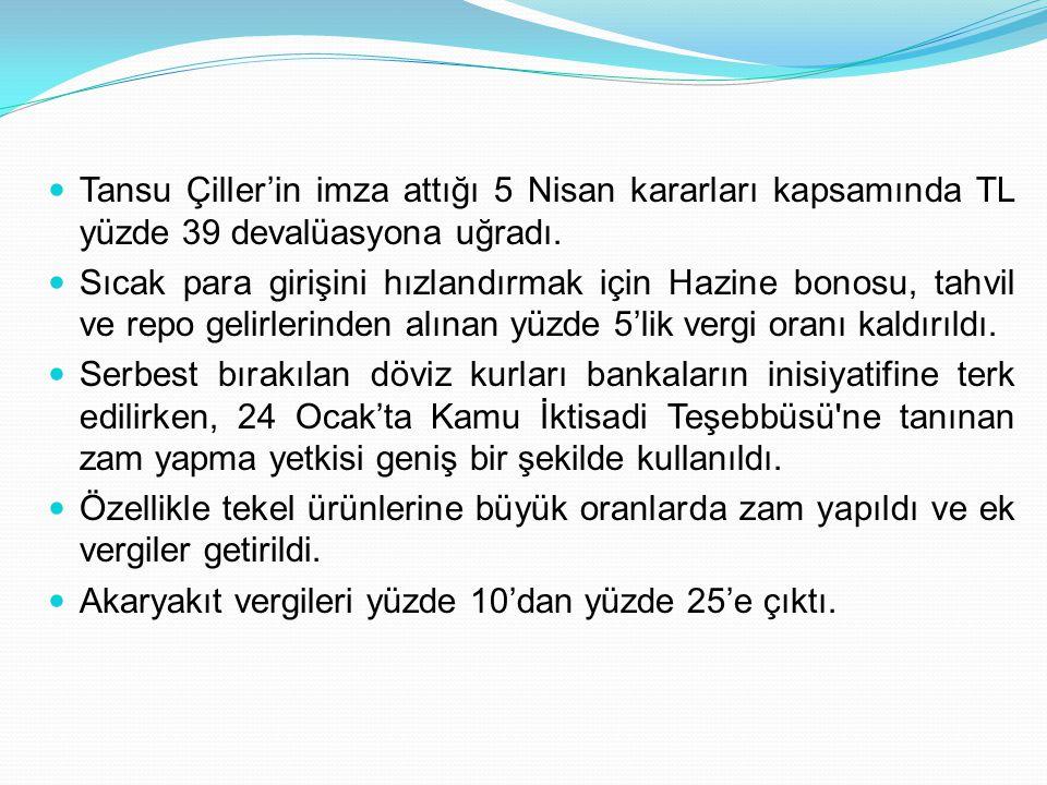  1999'a kadar stand-by düzenlemesine gitmeyen Türkiye, 1999-2002 döneminde 17.