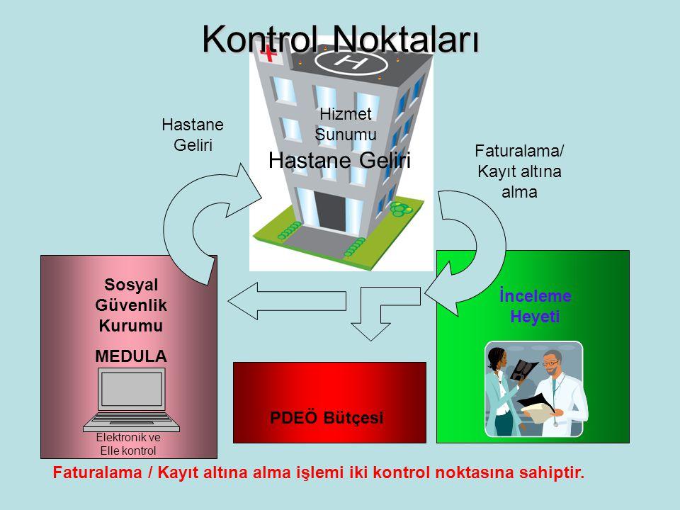 Kontrol Noktaları Hastane Geliri PDEÖ Bütçesi Sosyal Güvenlik Kurumu MEDULA İnceleme Heyeti Faturalama / Kayıt altına alma işlemi iki kontrol noktasın