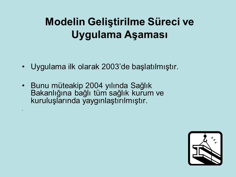 Modelin Geliştirilme Süreci ve Uygulama Aşaması •Uygulama ilk olarak 2003'de başlatılmıştır. •Bunu müteakip 2004 yılında Sağlık Bakanlığına bağlı tüm