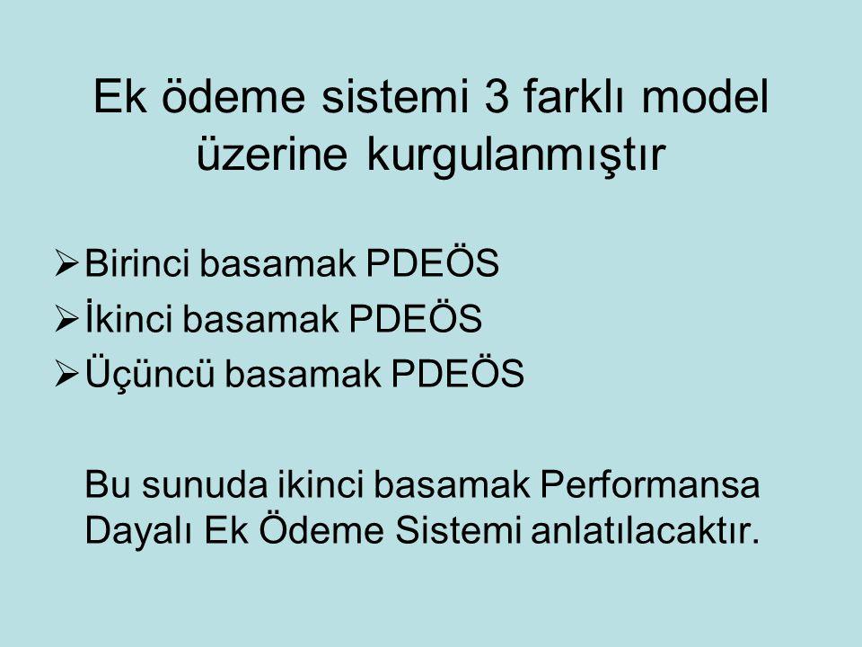 Ek ödeme sistemi 3 farklı model üzerine kurgulanmıştır  Birinci basamak PDEÖS  İkinci basamak PDEÖS  Üçüncü basamak PDEÖS Bu sunuda ikinci basamak