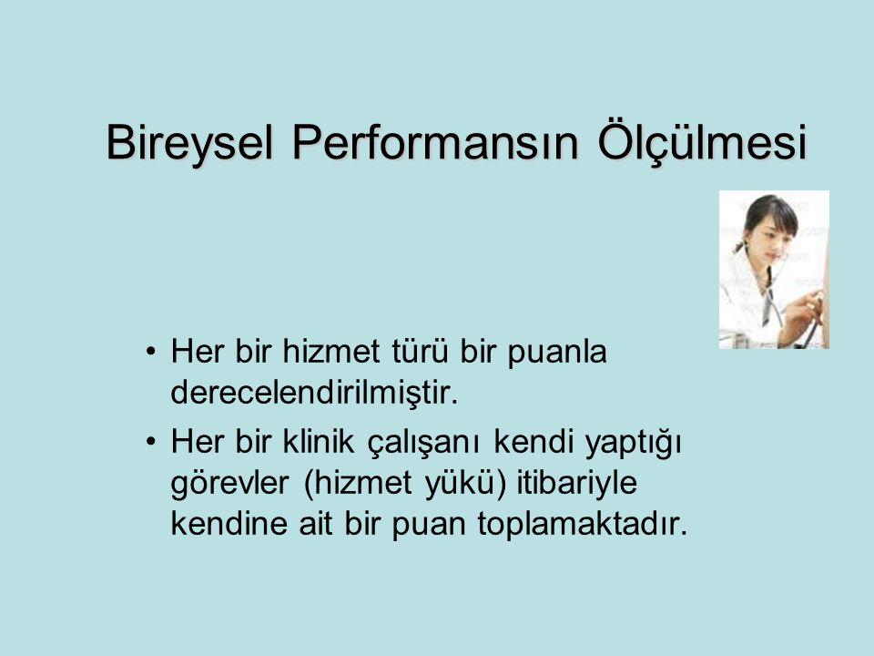 Bireysel Performansın Ölçülmesi •Her bir hizmet türü bir puanla derecelendirilmiştir. •Her bir klinik çalışanı kendi yaptığı görevler (hizmet yükü) it