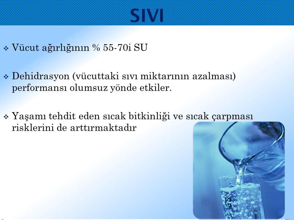 SIVI  Vücut ağırlığının % 55-70i SU  Dehidrasyon (vücuttaki sıvı miktarının azalması) performansı olumsuz yönde etkiler.  Yaşamı tehdit eden sıcak