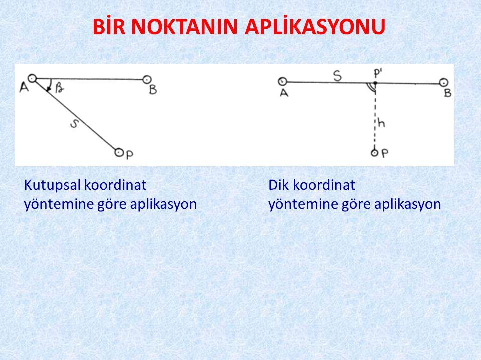 BİR NOKTANIN APLİKASYONU Kutupsal koordinat yöntemine göre aplikasyon Dik koordinat yöntemine göre aplikasyon