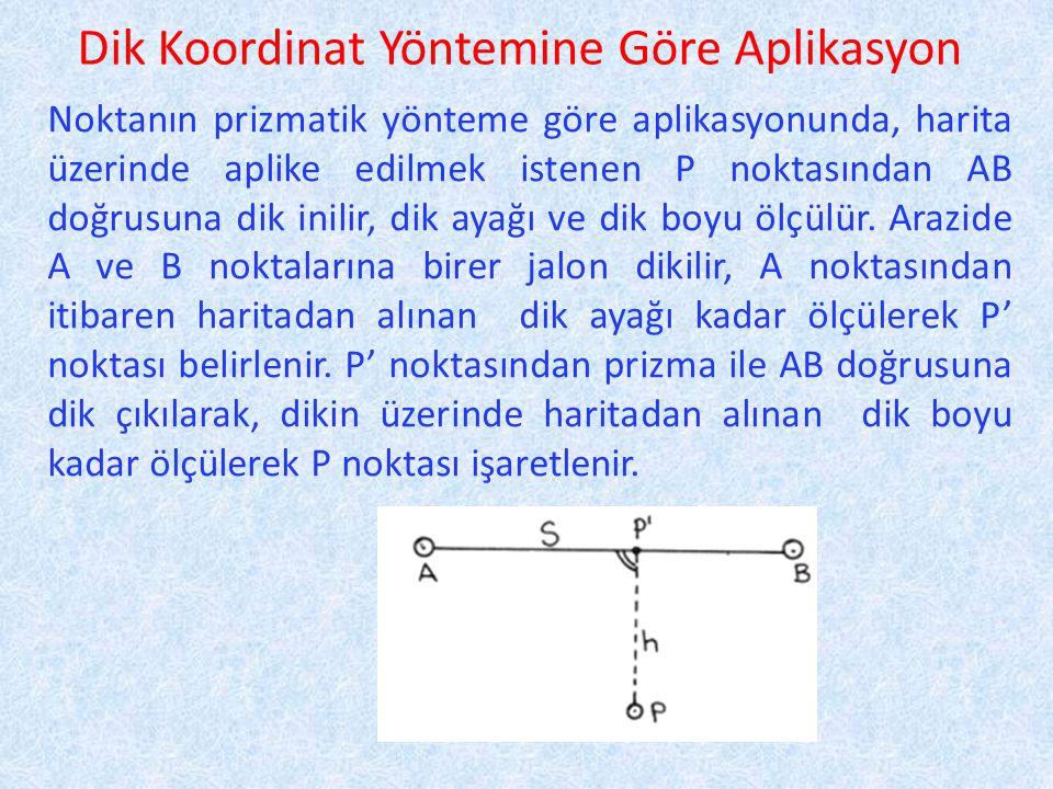 Dik Koordinat Yöntemine Göre Aplikasyon Noktanın prizmatik yönteme göre aplikasyonunda, harita üzerinde aplike edilmek istenen P noktasından AB doğrusuna dik inilir, dik ayağı ve dik boyu ölçülür.