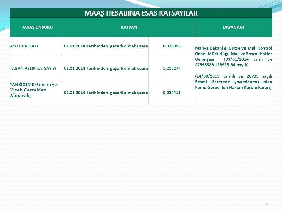 MAAŞ HESABINA ESAS KATSAYILAR MAAŞ UNSURUKATSAYIDAYANAĞI AYLIK KATSAYI01.01.2014 tarihinden geçerli olmak üzere0,076998 Maliye Bakanlığı Bütçe ve Mali