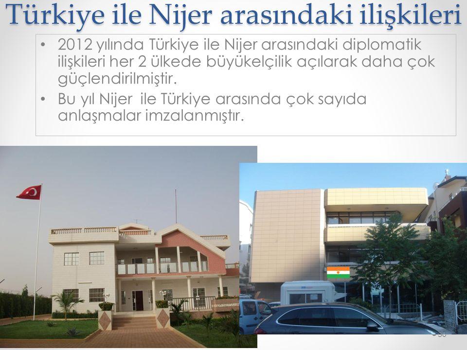 Türkiye ile Nijer arasındaki ilişkileri © 2014 by Nafissa Zakari W. •2•2012 yılında Türkiye ile Nijer arasındaki diplomatik ilişkileri her 2 ülkede bü