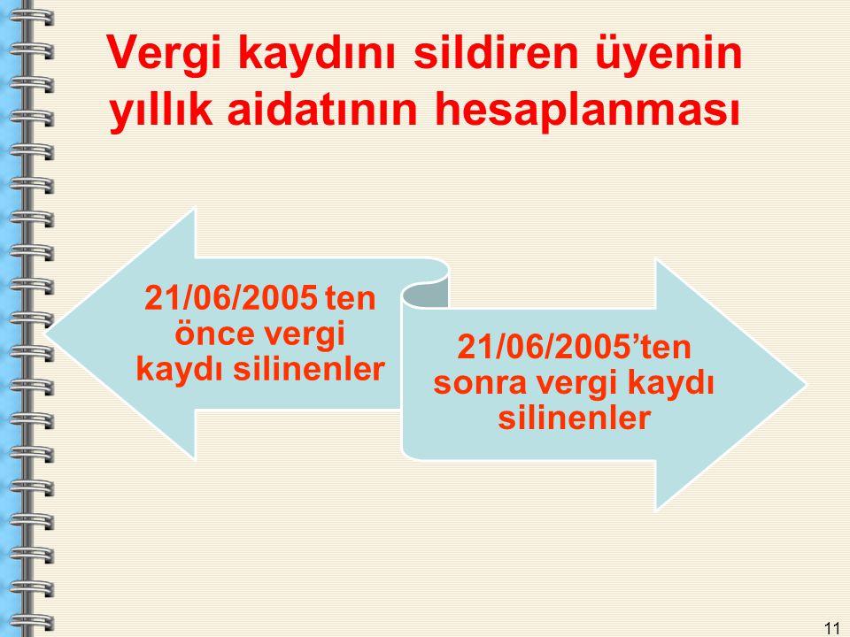 Vergi kaydını sildiren üyenin yıllık aidatının hesaplanması 21/06/2005 ten önce vergi kaydı silinenler 21/06/2005'ten sonra vergi kaydı silinenler 11