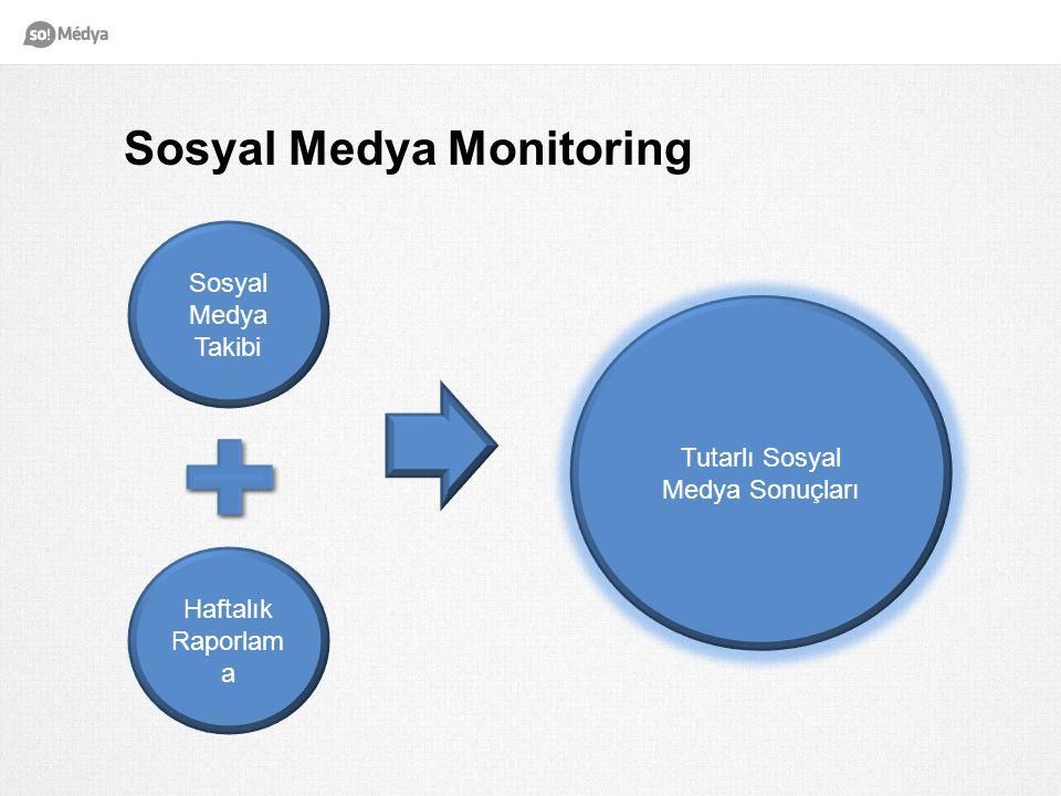 Sosyal Medya Monitoring Sosyal Medya Takibi Haftalık Raporlam a Tutarlı Sosyal Medya Sonuçları