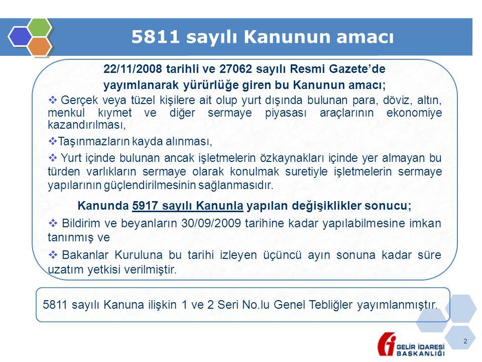 2 5811 sayılı Kanunun amacı 22/11/2008 tarihli ve 27062 sayılı Resmi Gazete'de yayımlanarak yürürlüğe giren bu Kanunun amacı;  Gerçek veya tüzel kişi