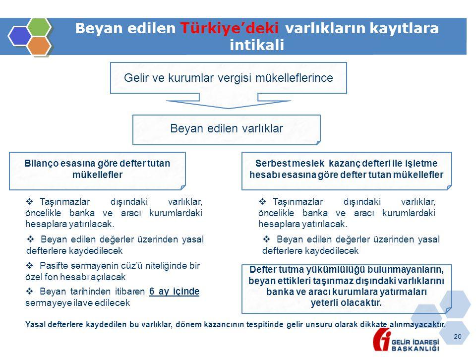 20 Beyan edilen Türkiye'deki varlıkların kayıtlara intikali Gelir ve kurumlar vergisi mükelleflerince Beyan edilen varlıklar Bilanço esasına göre deft