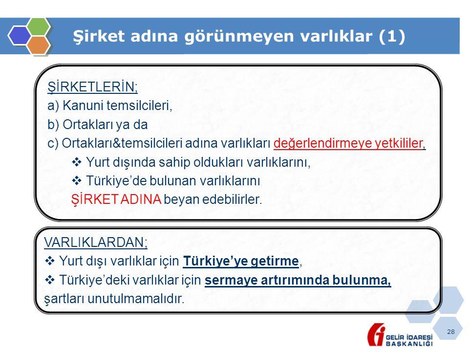 28 Şirket adına görünmeyen varlıklar (1) ŞİRKETLERİN; a) Kanuni temsilcileri, b) Ortakları ya da c) Ortakları&temsilcileri adına varlıkları değerlendirmeye yetkililer,  Yurt dışında sahip oldukları varlıklarını,  Türkiye'de bulunan varlıklarını ŞİRKET ADINA beyan edebilirler.