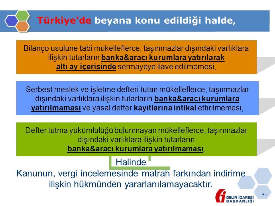48 Türkiye'de beyana konu edildiği halde, Bilanço usulüne tabi mükelleflerce, taşınmazlar dışındaki varlıklara ilişkin tutarların banka&aracı kurumlara yatırılarak altı ay içerisinde sermayeye ilave edilmemesi, Defter tutma yükümlülüğü bulunmayan mükelleflerce, taşınmazlar dışındaki varlıklara ilişkin tutarların banka&aracı kurumlara yatırılmaması, Serbest meslek ve işletme defteri tutan mükelleflerce, taşınmazlar dışındaki varlıklara ilişkin tutarların banka&aracı kurumlara yatırılmaması ve yasal defter kayıtlarına intikal ettirilmemesi, Halinde Kanunun, vergi incelemesinde matrah farkından indirime ilişkin hükmünden yararlanılamayacaktır.
