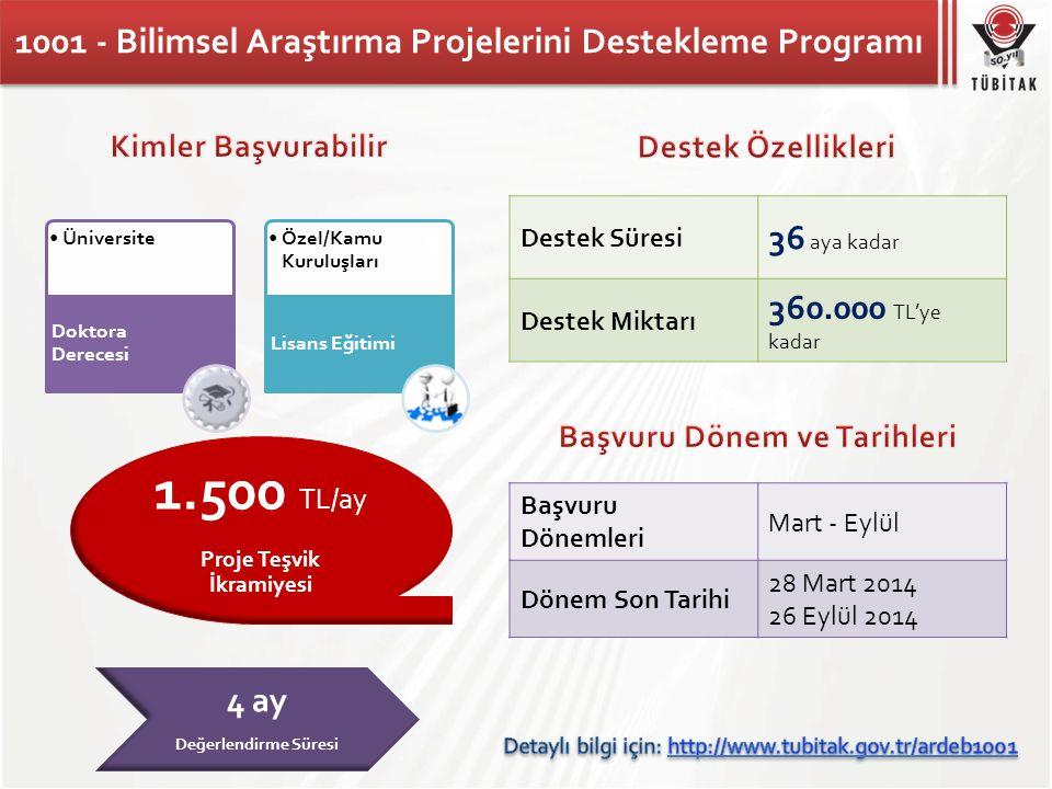1001 - Bilimsel Araştırma Projelerini Destekleme Programı Destek Süresi 36 aya kadar Destek Miktarı 360.000 TL'ye kadar Başvuru Dönemleri Mart - Eylül