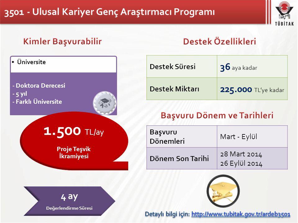 3501 - Ulusal Kariyer Genç Araştırmacı Programı Destek Süresi 36 aya kadar Destek Miktarı 225.000 TL'ye kadar •Üniversite - Doktora Derecesi - 5 yıl -