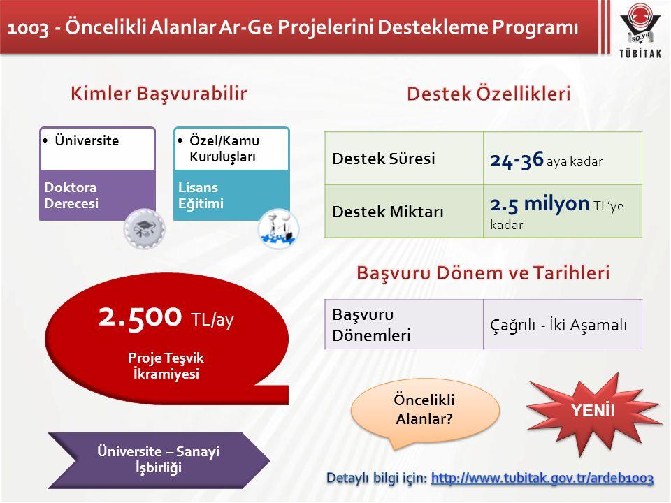 1003 - Öncelikli Alanlar Ar-Ge Projelerini Destekleme Programı Destek Süresi 24-36 aya kadar Destek Miktarı 2.5 milyon TL'ye kadar Başvuru Dönemleri Ç