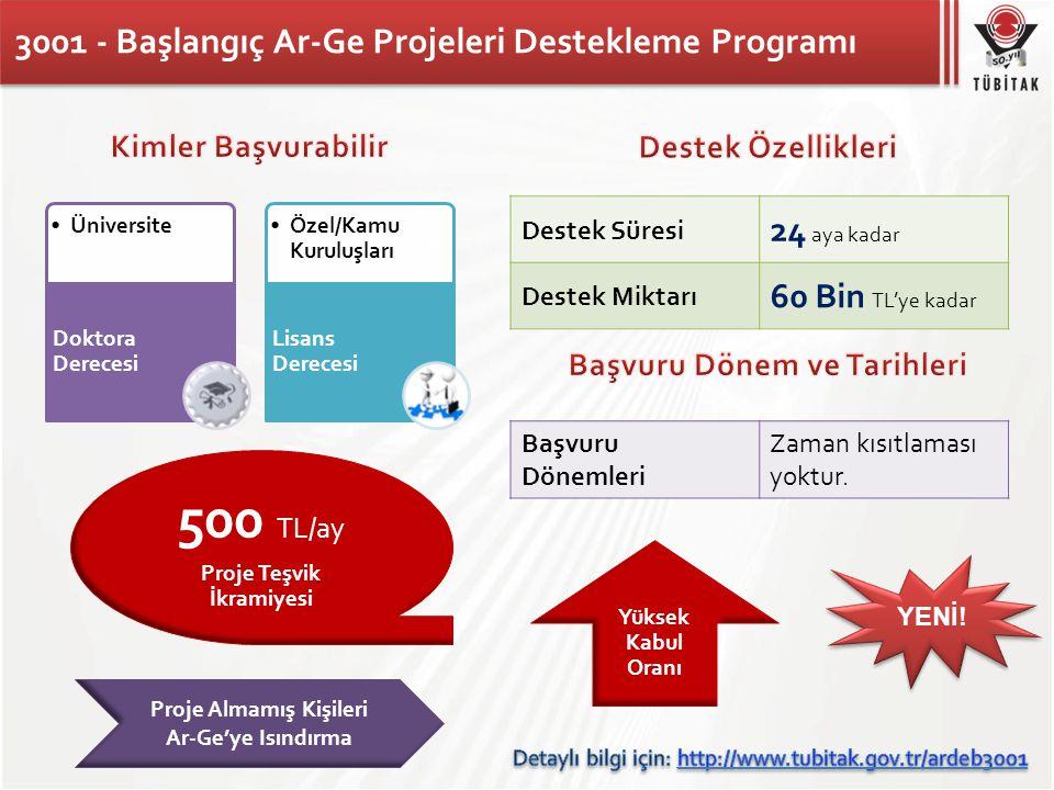 3001 - Başlangıç Ar-Ge Projeleri Destekleme Programı Destek Süresi 24 aya kadar Destek Miktarı 60 Bin TL'ye kadar Proje Almamış Kişileri Ar-Ge'ye Isın