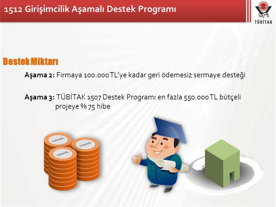 1512 Girişimcilik Aşamalı Destek Programı Destek Miktarı Aşama 2: Firmaya 100.000 TL'ye kadar geri ödemesiz sermaye desteği Aşama 3: TÜBİTAK 1507 Dest