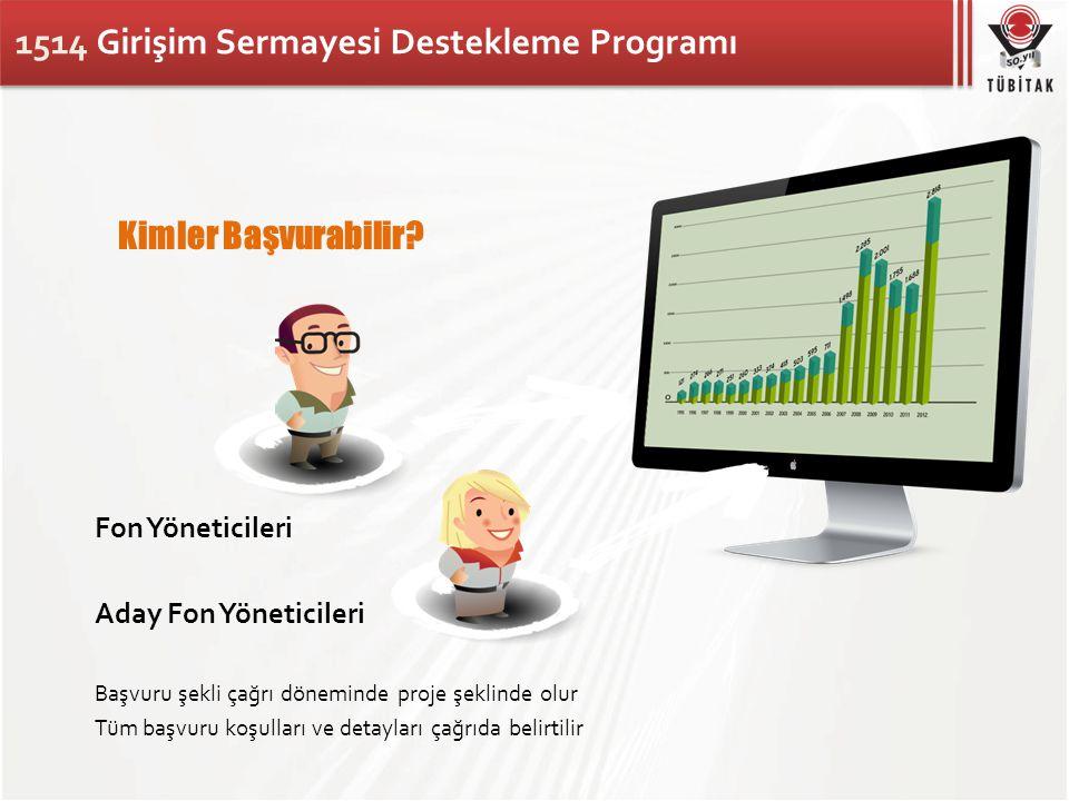 Temel Ar-Ge Destek Programları ARDEB- Araştırma Destek Programları Başkanlığı • 1001 - Bilimsel Araştırma Projelerini Destekleme Programı • 1002 - Hızlı Destek Programı • 1003 - Öncelikli Alanlar Ar-Ge Projelerini Destekleme Programı • 1005 - Ulusal Yeni Fikirler ve Ürünler Araştırma Destek Programı • 1007 - Kamu Kurumları Araştırma ve Geliştirme Programı • 3001 - Başlangıç Ar-Ge Projeleri Destekleme Programı • 3501 - Ulusal Kariyer Genç Araştırmacı Programı
