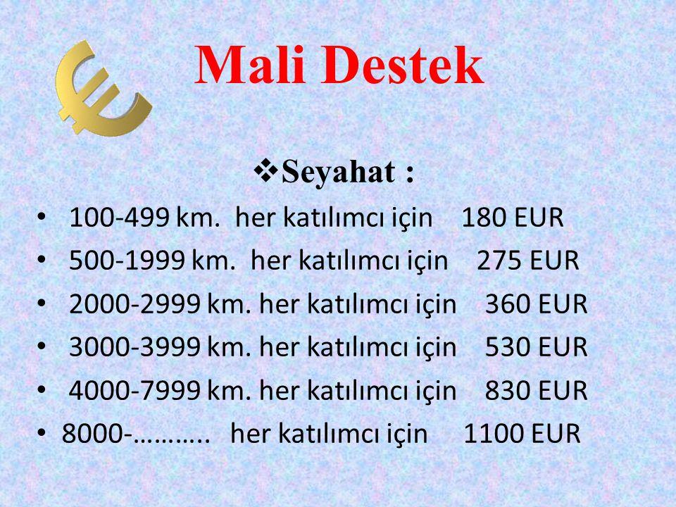 Mali Destek  Seyahat : • 100-499 km. her katılımcı için 180 EUR • 500-1999 km. her katılımcı için 275 EUR • 2000-2999 km. her katılımcı için 360 EUR