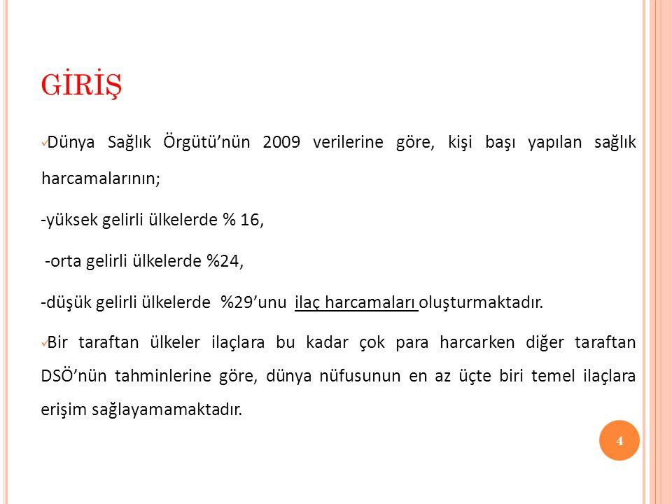 25 TARTIŞMA Türkiye'de yapılan araştırmalarda reçetesiz en fazla temin edilen ilaç ağrı kesicilerdir.