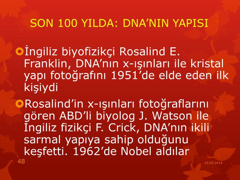 SON 100 YILDA: DNA'NIN YAPISI  İngiliz biyofizikçi Rosalind E.