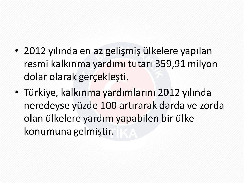 • 2012 yılında en az gelişmiş ülkelere yapılan resmi kalkınma yardımı tutarı 359,91 milyon dolar olarak gerçekleşti. • Türkiye, kalkınma yardımlarını