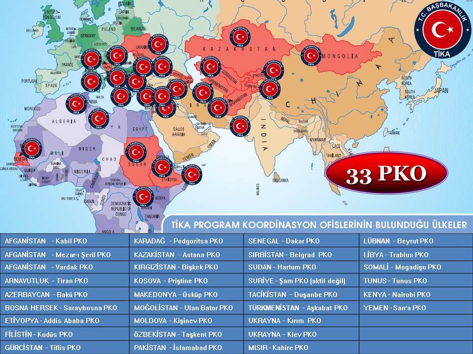 6 Program Koordinasyon Ofisleri 33 PKO AFGANİSTAN - Kabil PKOKARADAĞ - Podgoritsa PKOSENEGAL - Dakar PKOLÜBNAN - Beyrut PKO AFGANİSTAN - Mezar-ı Şerif